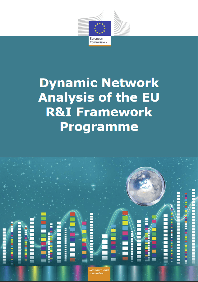 Dynamic network analysis of the EU R&I Framework Programme | CDE