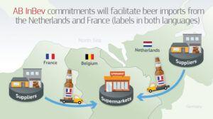 Infografía sobre comercio transfronterizo de cerveza entre Francia, Bélgica y Holanda