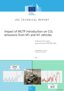 Impact of WLTP introduction on CO2 emissions from M1 and N1 vehicles