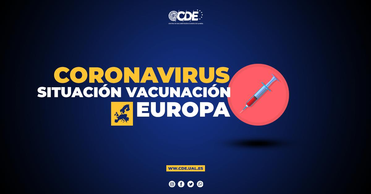 Vacunación COVID-19 en Europa