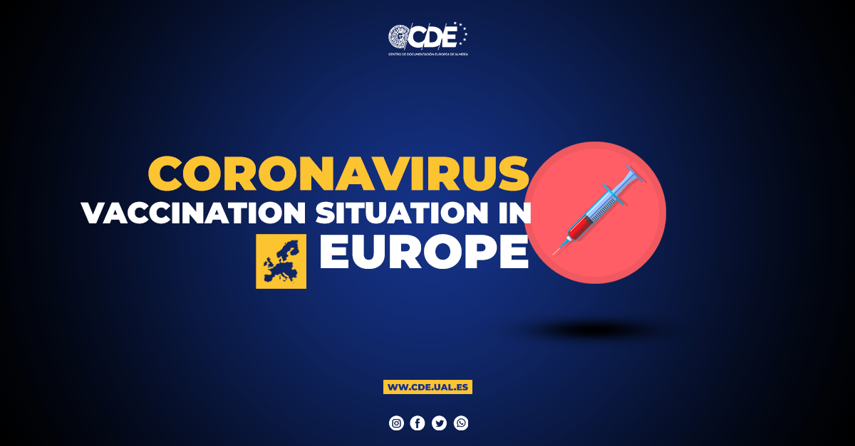 COVID-19 Vaccination Current situation in Europe
